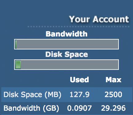 ruimte hosting